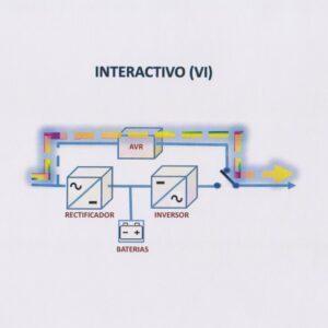 VI (INTERACTIVO)