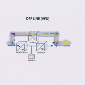 VFD (OFF-LINE)